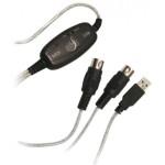ADATTATORE USB PER DISPOSITIVI E TASTIERE MIDI